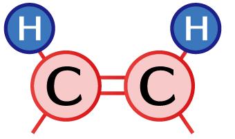 sic型 水素(H)が同じ側にある